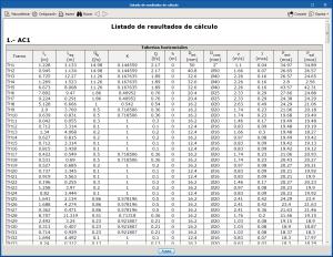 CYPEPLUMBING Water Systems. Documentación. Listados de resultados